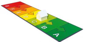 Energielabel C verplicht voor bedrijven